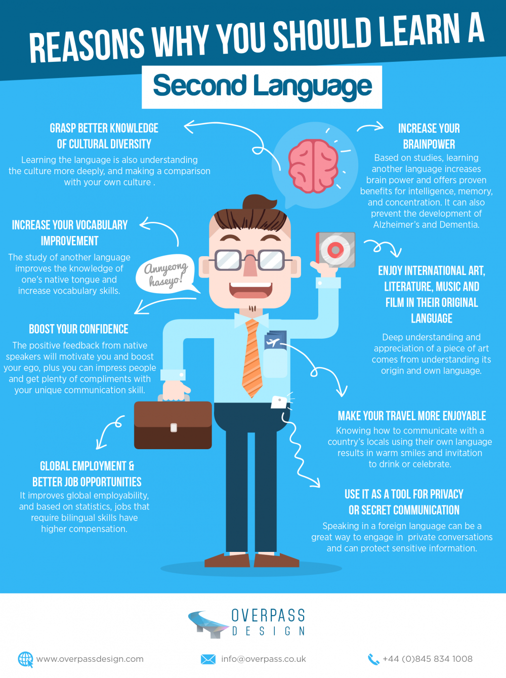 Learning a second language has many benefits including increased brainpower, and the pleasure of conversing with locals in their native tongue when you're travelling.  It has numerous benefits in the world of business, opening doors and allowing you to operate on a much bigger scale.  But what other benefits are there and why should you seriously consider learning a second language?  The following infographic by Overpass highlights 8 reasons why you need to learn a second language. The reasons are many and varied and if you have always thought of learning a new language, but keep putting it off, maybe now's the right to to start looking into it more seriously?  If so, don't forget to check out our article which features 35 Free University Resources to Learn a New Language.